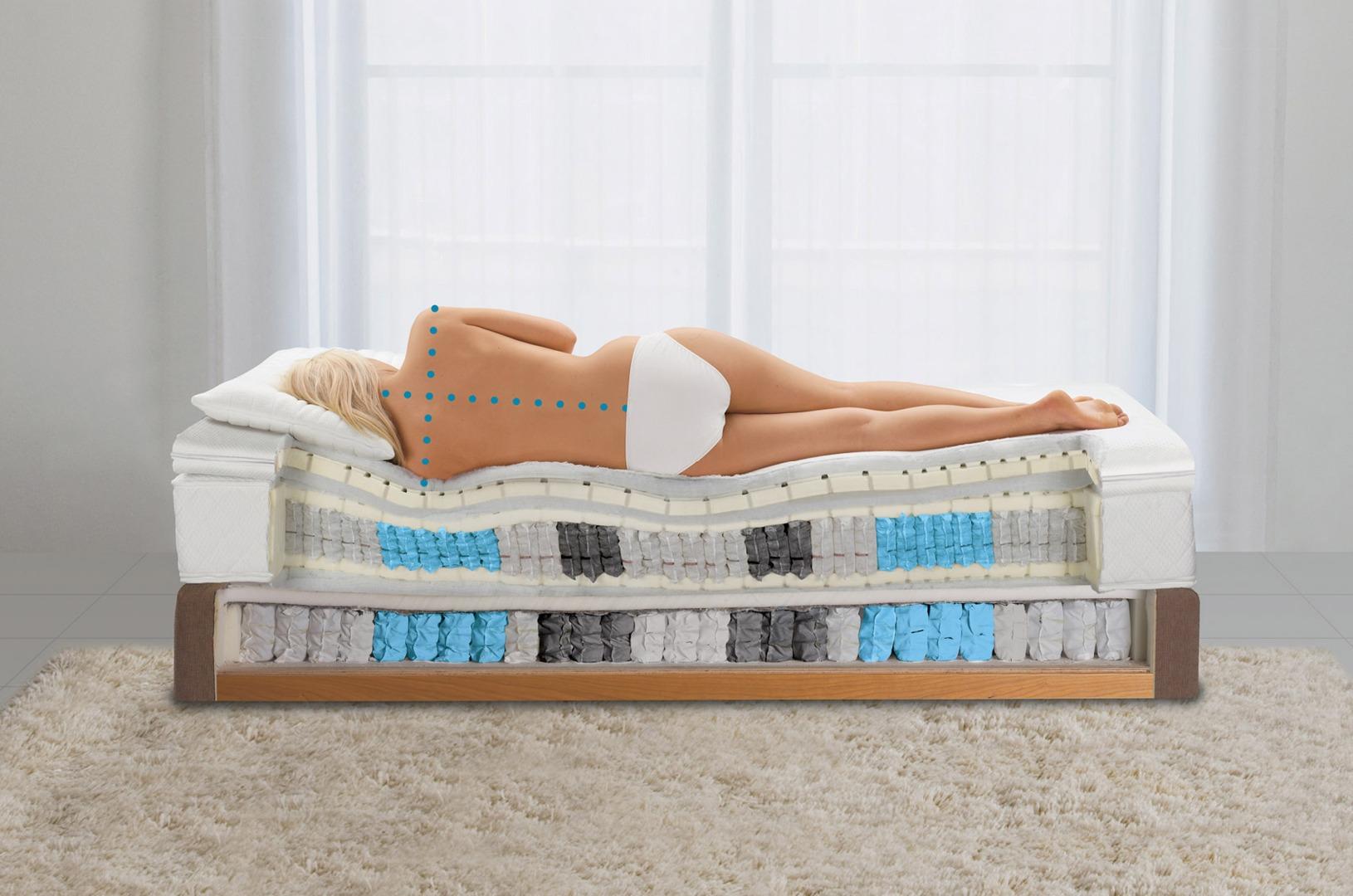 Главные особенности и преимущества матрасов для сна на независимых пружинах